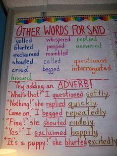 words by perdita