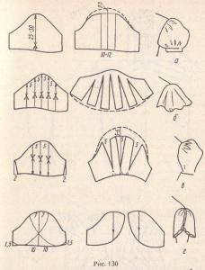 ✔ Dress With Sleeves Pattern Sewing Tutorials Dress Sewing Patterns, Sewing Patterns Free, Sewing Tutorials, Clothing Patterns, Sewing Projects, Pattern Sewing, Sewing Tips, Pattern Drafting Tutorials, Apron Patterns
