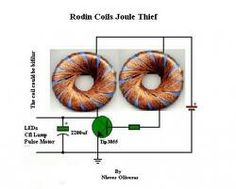 66 best rodin coil images on pinterest rodin sacred geometry and rh pinterest com