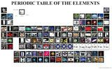 Visual Periodic Table of Element Chart Illustrates Elements with Photographs. Connect chemistry to the world all around us.