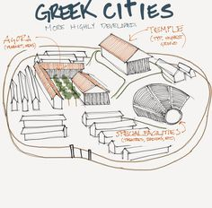 Second big step in city planning. A look at Greece. #AREsketches #ARE #PPP