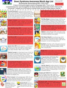 Panda Speech: Down Syndrome Awareness Month App list
