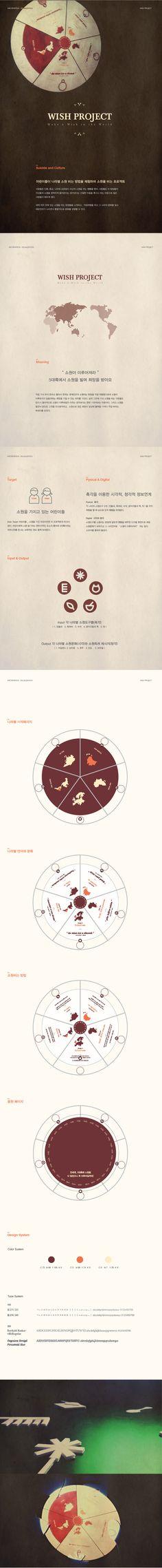 Minjoo Jea│ Information Visualization 2015│ Major in Digital Media Design │#hicoda │hicoda.hongik.ac.kr