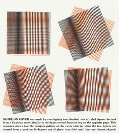 Art and Science of the Moiré (illustration of some patterns formed by rotation of constituent lines/components)