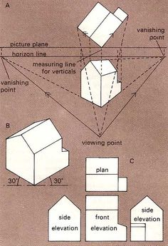 Descriptive geometry is the branch of geometry concerned with the representation of three-dimensional objects on a plane. Perspective Drawing Lessons, 1 Point Perspective, Orthographic Drawing, Isometric Drawing, Backyard Pool Designs, Space Architecture, Technical Drawing, Drawing Techniques, Drawings