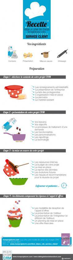 Infographie | Pour r