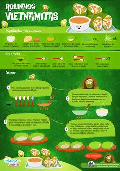 Receita: Rolinhos Vietnamitas Thai Recipes, Asian Recipes, Healthy Recipes, Recipe R, Comida Latina, Cake Boss, Food Drawing, Food Illustrations, Recipe Collection