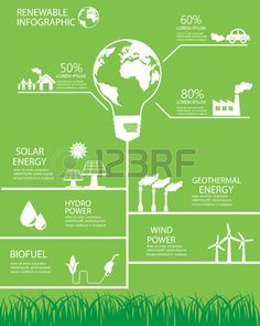 renewable energy background and elements. hydro, wind, sola,..