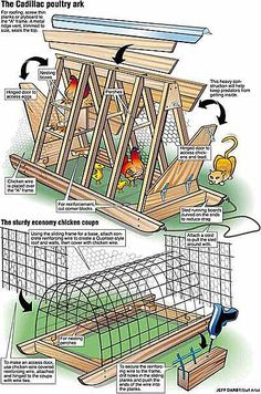 just pictures of several Chicken tractors