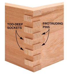 Learn how to make box joints on your tablesaw.