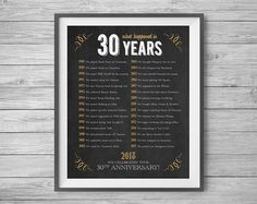 30th Anniversary Marriage/Company/Event Printable 8x10 and