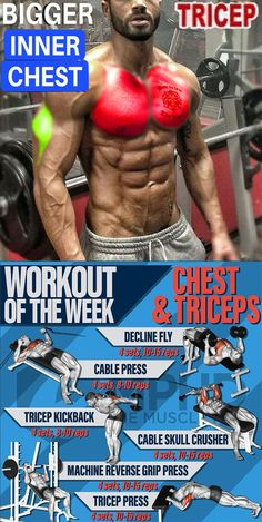 Workout on Week Chest & Triceps (Triceps Mistakes) - fitness. Inner Chest Workout, Chest And Tricep Workout, Best Chest Workout, Biceps Workout, Chest Workouts, Shoulder Workout, Fun Workouts, Cable Workout, Bodybuilding