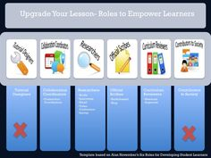 Upgrade Your Lessons- #gcisdtech templates for incorporating 21st century skills and class jobs into your lessons