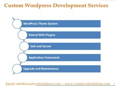 Get the best services - wordpress development company indore  Get the best services for your website through wordpress development company indore. Conative IT Solutions provides custom wordpress services in this we include Theme integration, pugin optiimization, maintanance service and more. For more information visit on this site: http://www.conativeitsolutions.com/services/web-development/