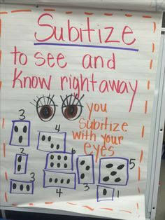 Subitizing is a concept that we talked about in our early ed math class, and this anchor chart will help students count with their eyes rather than their fingers. Kindergarten Anchor Charts, Numbers Kindergarten, Preschool Math, Fun Math, Teaching Math, Kindergarten Classroom, Classroom Decor, Maths Eyfs, Kindergarten Addition