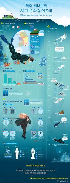 [인포그래픽] 제주 해녀문화를 세계문화유산으로 #unesco / #Infographic ⓒ 비주얼다이브 무단 복사·전재·재배포 금지