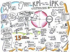 Grafisk referat af foredrag, A3 www.ivara.dk