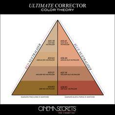 Cinema Secrets Secretsfoundation Colorsmakeup