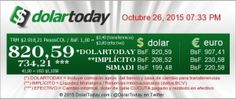 The Central Bank of Venezuela has filed a lawsuit in US courts against Miami-based entity DolarToday, alleging that this website undermines the Venezuelan bank, currency and economy by falsifying the country's exchange rates and promoting a Black Market on its borders. This is a serious issue, as managing a country's currency is paramount.for societal elevation. This blog posits that the Caribbean needs to pay more than the usual attention to the developments of this case.