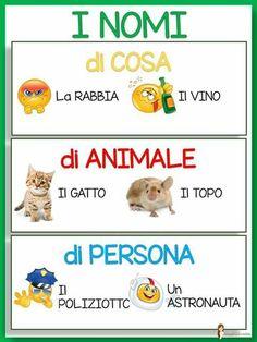 . Classroom Posters, Math Classroom, Darth Vader Tie Fighter, Montessori, Math Word Walls, Learn To Speak Italian, Math Poster, Math Words, Secondary Math