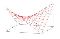 surface réglée - Wikipedia Un doublement gouverné paraboloïde hyperbolique avec l' équation z = xy
