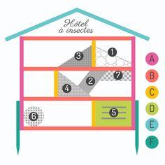 Faire un hôtel à insectes avec les enfants c'est facile avec Wesco Family. Tous les détails et les conseils pour le construire.