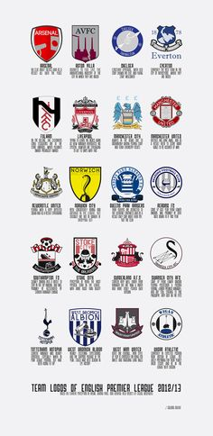 the logos of the 2012/13 english premier league teams have been reinterpreted and rearranged based on current perception in media, among fans, and the general held beliefs of casual observers.