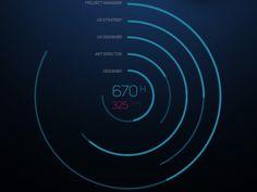 SPACE UI Dashboard on Behance