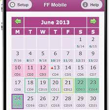 17 Best ETCM Fertility images in 2012 | Fertility, Fertility chart
