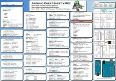arduino cheat sheet                                                                                                                                                      More