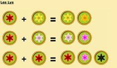 Guide creation de fleur hybride : les lys