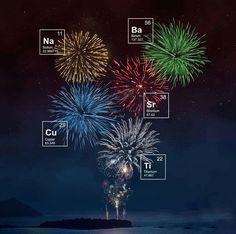 Los elementos químicos y su influencia en la coloración de fuegos artificiales: *Sodio (Na) = amarillo.  *Bario (Ba) = verde. *Estroncio (Sr) = rojo. *Cobre (Cu) = azul. *Titanio (Ti) = gris .