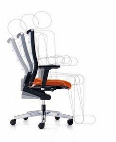 #ergonomia
