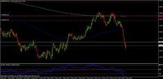 Nuestro Trader @cvesga7: Short $GBPUSD 1m