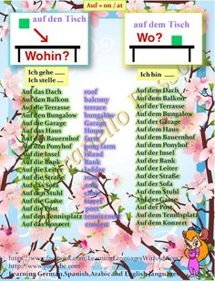 accusative or dative? German Grammar, German Words, German Language Learning, Learn A New Language, Dual Language, English Language, Learn German, Learn French, Teaching French