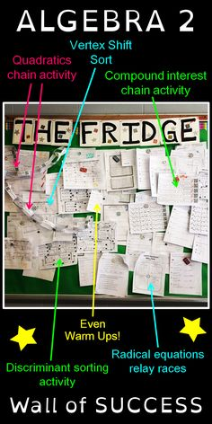 "Students feel successful seeing their work displayed in the classroom. We named our wall ""The Fridge""."