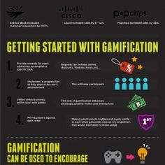Gamification has quickly become a super trend in marketing, customer retention and employee engagement.  Check out this new infographic: The Business