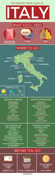 The Ultimate Guide To Italy