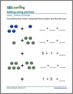 Grade 1 Addition With Pictures Worksheet Kindergarten Worksheets1st Math WorksheetsTeaching