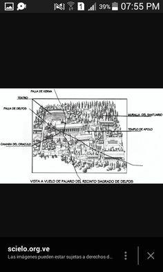 Estructura del templo de Apolo de Delfos