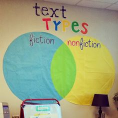 Text Types Venn Diagram Bulletin Board - from Jen at Hello Literacy