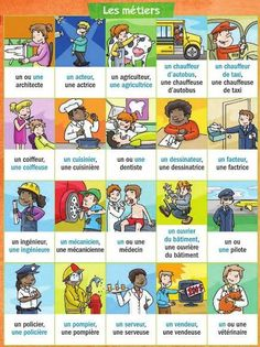 from Francais en images_Complet French Language Basics, French Language Lessons, English Language Learning, French Lessons, French Expressions, French Teacher, Teaching French, Learn French Beginner, French Worksheets