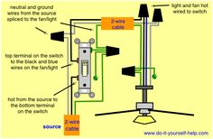 wire a ceiling fan 3 way switch diagram electric. Black Bedroom Furniture Sets. Home Design Ideas