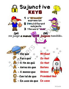 Spanish Subjunctive Adverb Clause Notes from Spanish the easy way! on TeachersNotebook.com (8 pages) - Finally an easy way to teach the subjunctive in adverb clauses! Weve all used mnemonics to help the students memorize... now you can have notes that portray these subjunctive triggers together with the rules of when to use the subjunctive, the infi