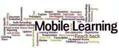 #I.T.C ToolKit & Mobile Learning Word Cloud