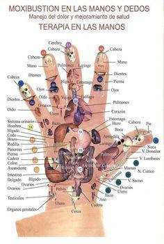 Moxibustión en las manos y los dedos