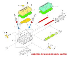 Culata o cabezal de cilindros del motor