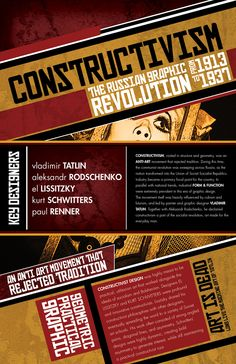 A poster I did that revolves around constructivism.