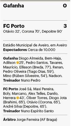 FC Porto apura-se para a quarta ronda da Taça - PÚBLICO