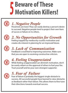 Psychology : The below infographic displays 5 Motivation Killers including associating with n